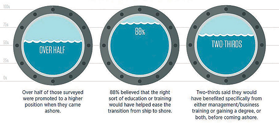 Nautilus Telegraph feature:Helping marine engineers make the